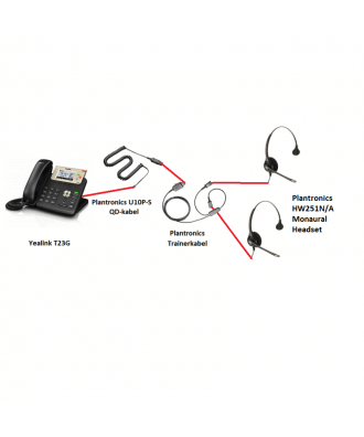Plantronics Y-/trainer-/supervisorkabel (2 corded headsets)