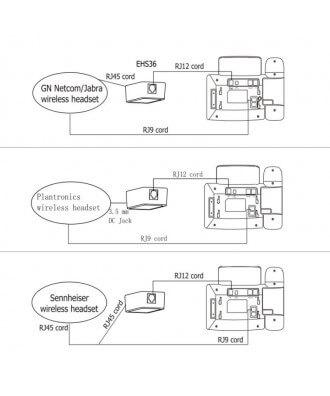 Yealink EHS36 Electronic Hook Switch (EHS) voor VoIP Phones